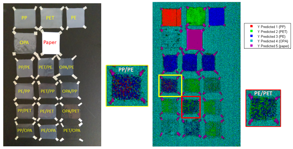 Direct Imaging and Hyperspectral Imaging of Polymers
